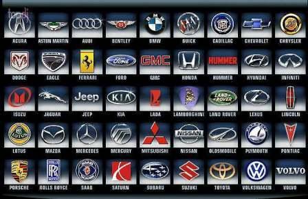 Фирменные эмблемы автомобильных марок