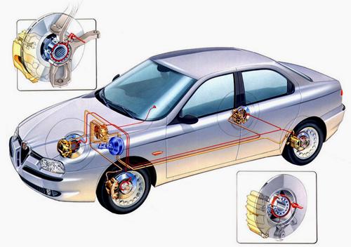 АБС поможет избежать блокировки затормаживаемых колес машины