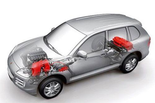 Автомобиль с ДВС и электродвигателем