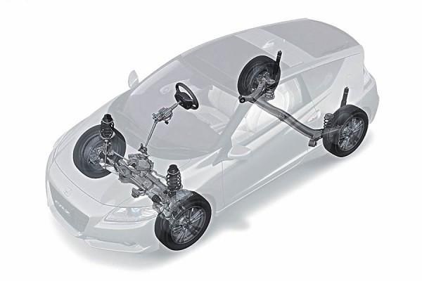 Автомобильная подвеска фото