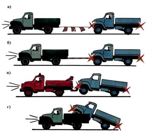 Различные методы буксировки автомобилей разрешенные ПДД