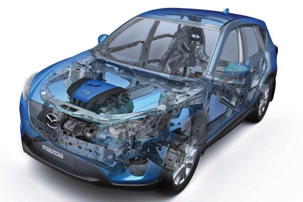 Mazda дизельный двигатель