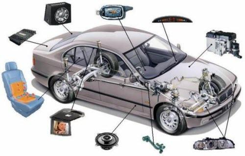 Оцените, необходимо ли дополнительное дорогостоящее оборудование
