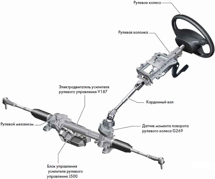 Электрический усилитель рулю с параллельным приводом