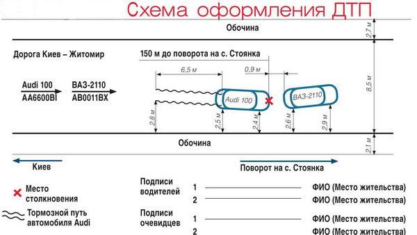 Схема положения автомобилей после ДТП