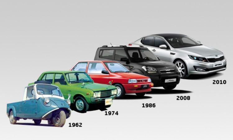Развитие корейской автомобильной марки KIA