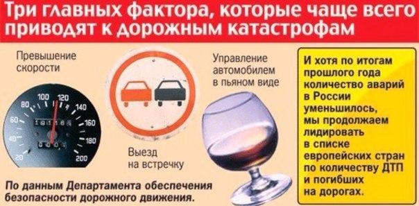 Главные причины аварий на дорогах