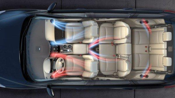Отличие климат-контроля от автокондиционера