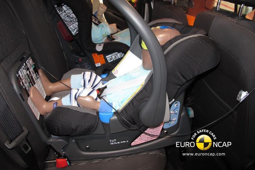 Проверка обеспечения безопастноти пассажиров в машине