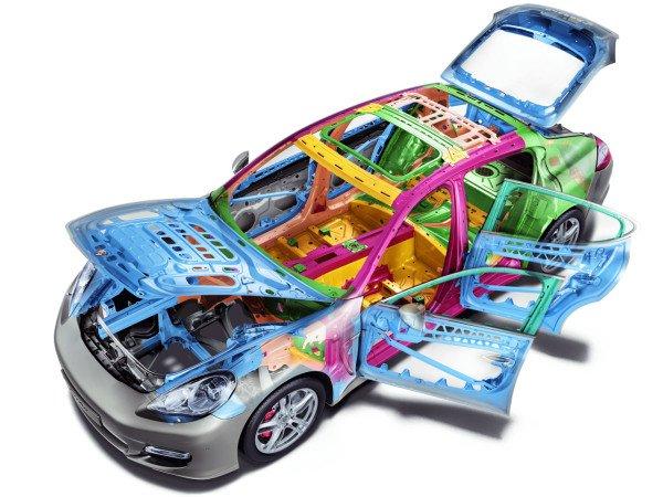 Кузов автомобиля