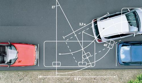 Последовательность правил безопасной парковки задним ходом достаточно проста