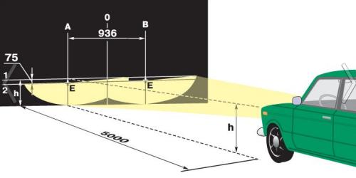 Таким образом, выглядит стандартная схема регулировки света фар