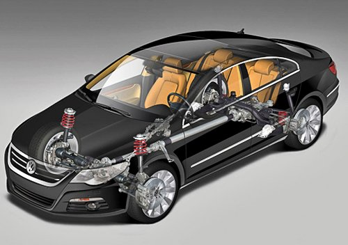 Схема работы системы рулевого управления автомобиля