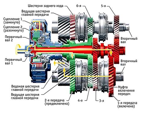 Схема роботизированной КПП