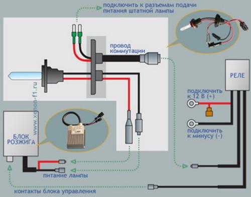 Типовая схема подключения ксеноновых ламп для большинства моделей автомобилей