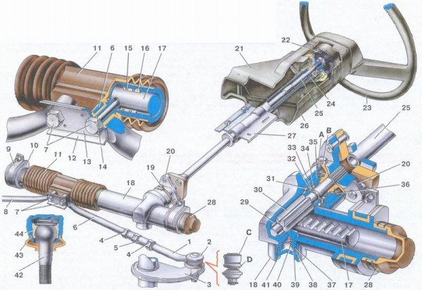 рулевое устройство автомобиля