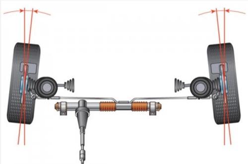 Так графически можно представить угол схождения передних колес на автомобиле