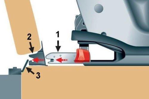 Система крепления детского кресла ISOFIX