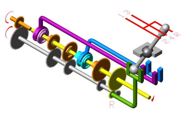 Система шестерней МКПП