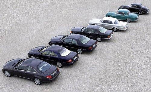 Производство автомобилей достигло колоссальных результатов – автомобили стали комфортными, мощными и быстрыми