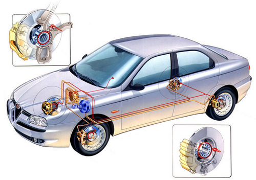Владельцам авто с ABS следует помнить о длине тормозного пути
