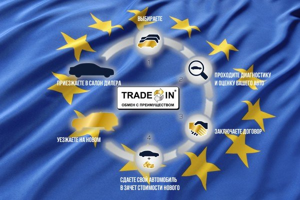 Трейд ин в Европе