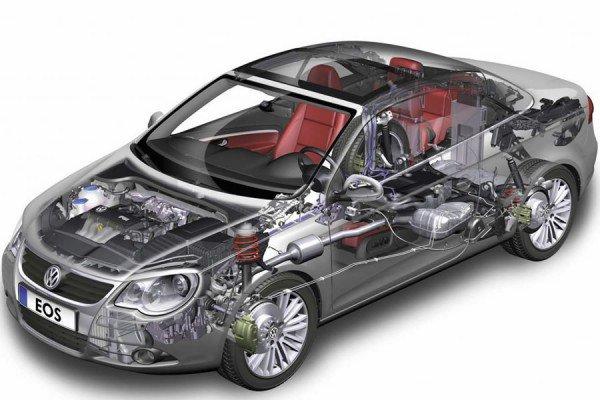Автомобиль - замкнутая система и в нем само по себе ничего не происходит