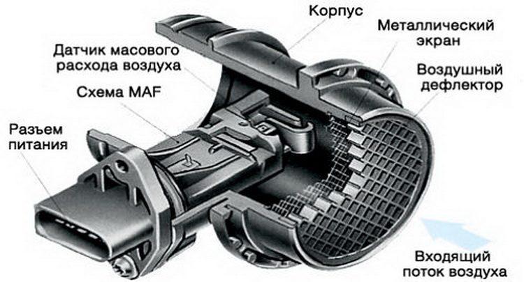 Фотосхема устройства ДМРВ