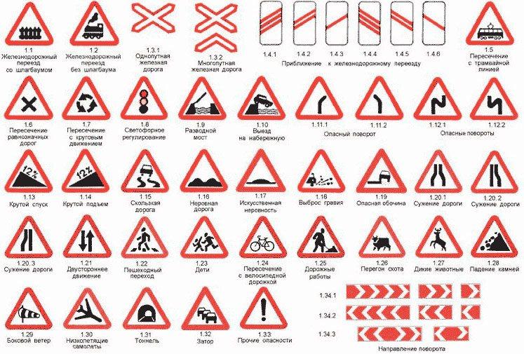 обозначение дорожных знаков в картинках