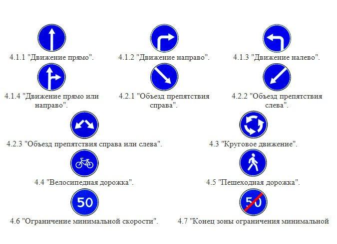 Знаки дорожного движения с картинками и обозначениями 3
