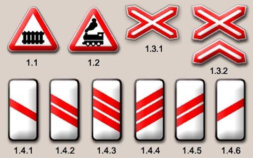 Одни из самых важных предупреждающих знаков